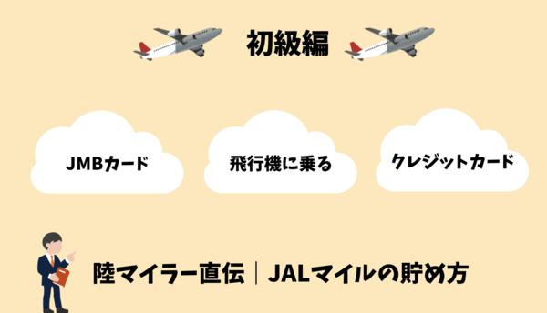 JALマイルの貯め方初級編|JMBカード・フライトマイル・クレジットカード